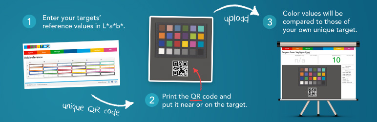 Image on how to use QR codes in Deltae
